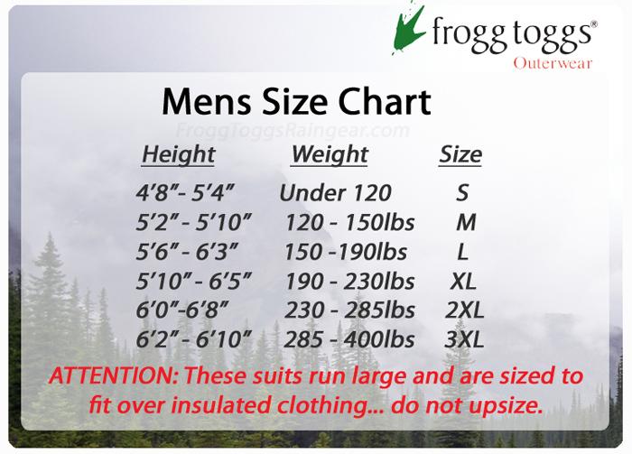 Frogg toggs karta rain shorts
